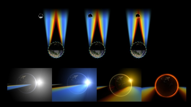 Lunar_eclipse_optics